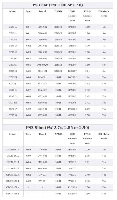 ps3fw表